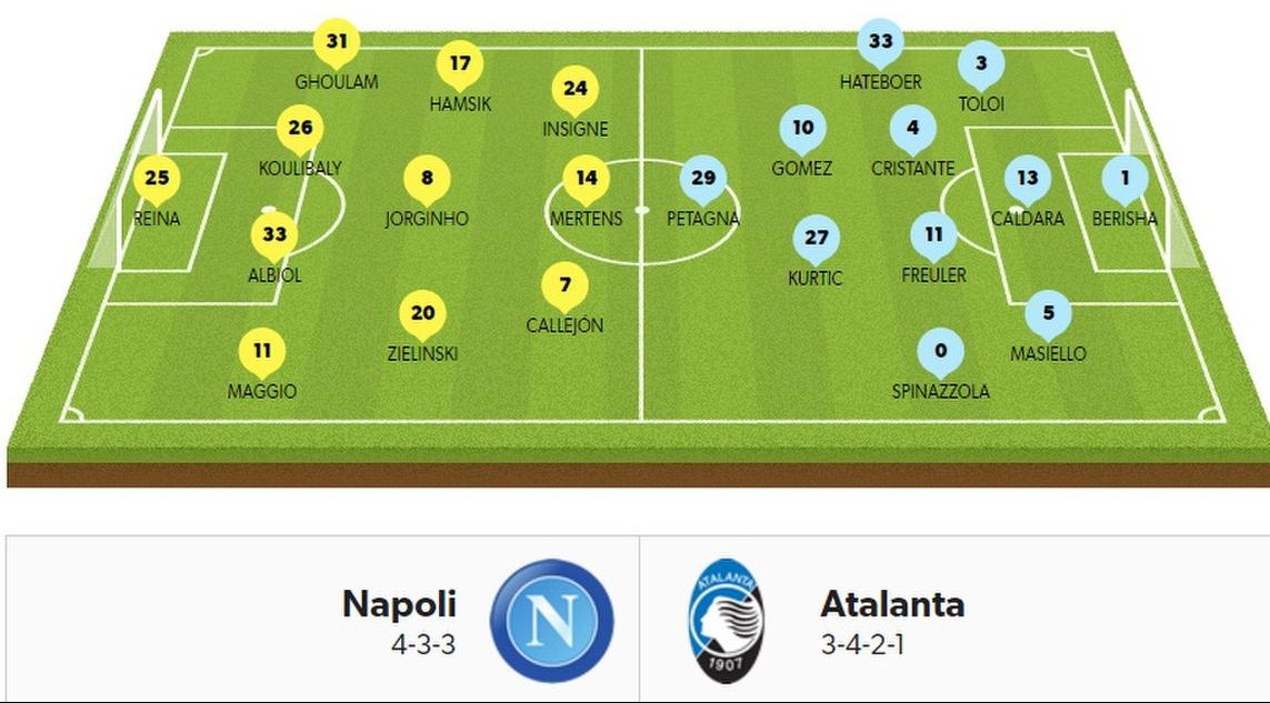 Napoli-Atalanta, le formazioni LIVE: dentro Maggio e Zielinski