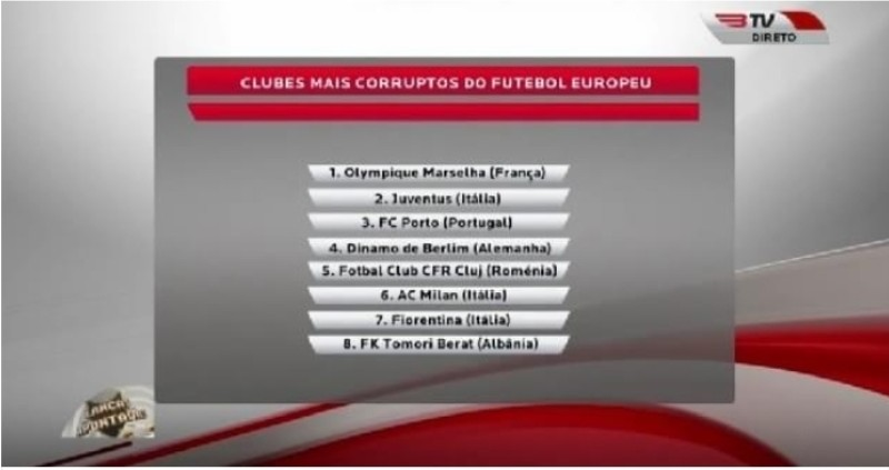 FOTO – Scandalo Portogallo, Benfica Tv mostra la lista dei club più corrotti: anche la Juve…