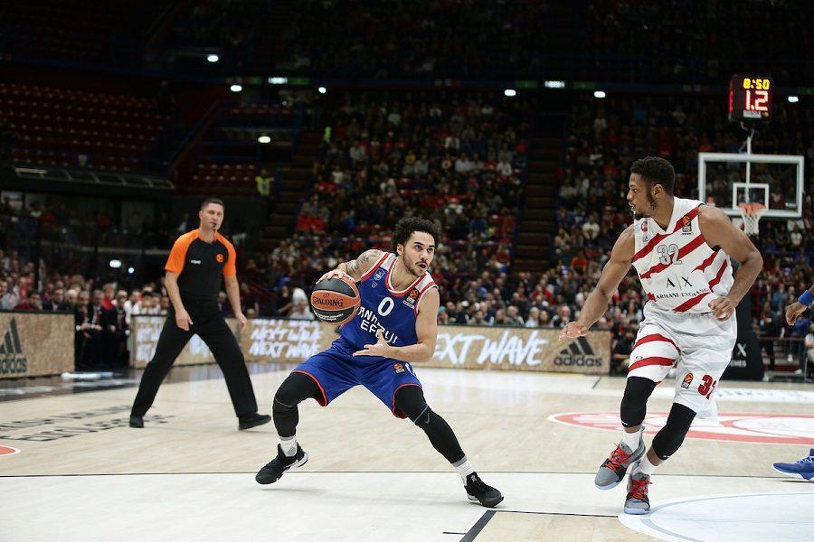 Basket, Eurolega 2019 2020: tutti i risultati del 19 novembr