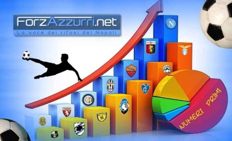 Fiorentina-Napoli, statistiche, precedenti e cenni storici