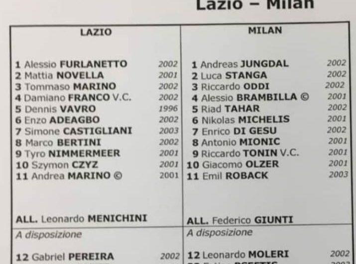 LAZIO-MILAN- Primavera 1 (Distinta del match): un classe '96 dal 1° minuto!